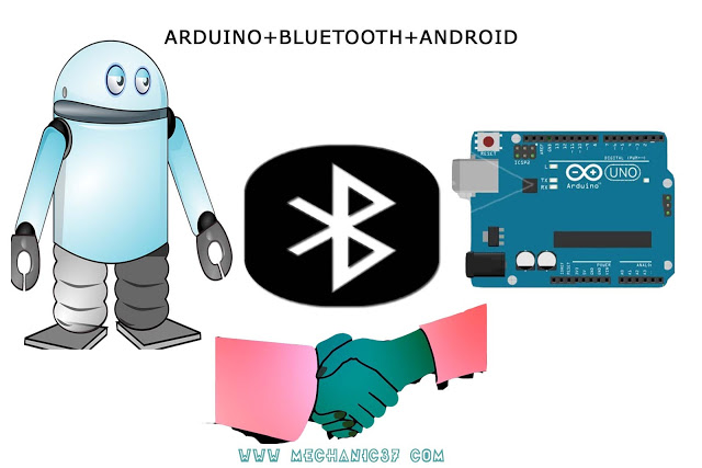 Android Mobile and arduino friendship