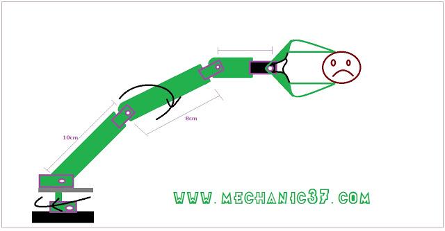 Robotic arm बनाये polytechnic final year project के लिए