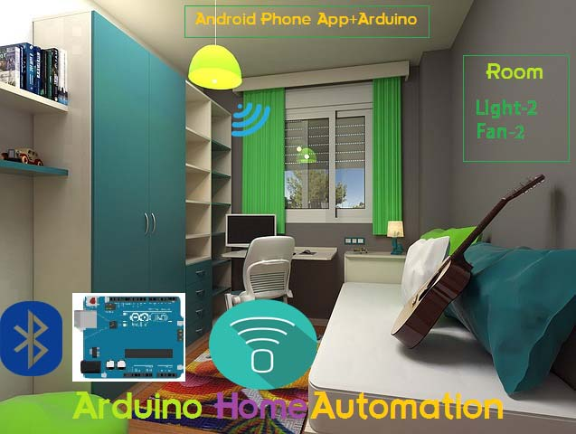 Fan और Light अपने Android Phone से Control करें Home Automation System