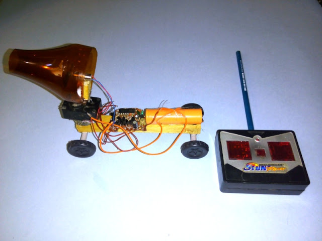 Remote Control Jet Car In Hindi