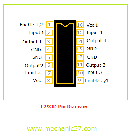 L293D pin diagram