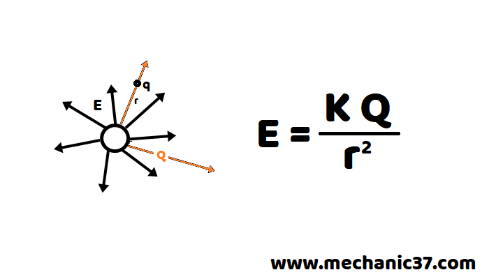 विद्युत क्षेत्र की तीव्रता का सूत्र